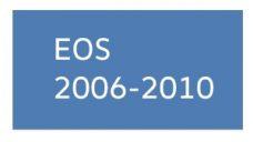 EOS 2006-2010