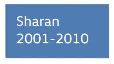 Sharan 2001-2010
