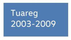 Tuareg 2003-2009