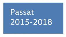Passat 2015-2018
